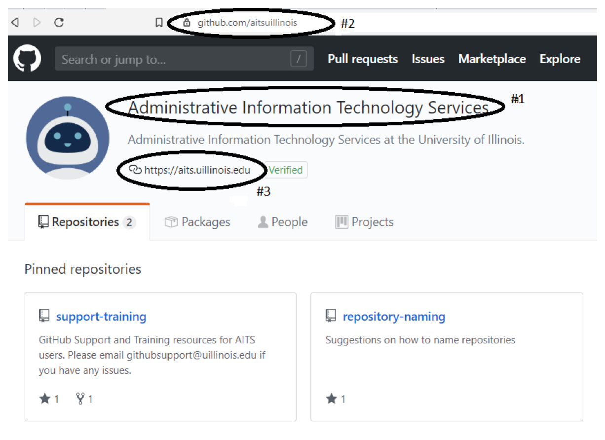 GitHub image showing label placements for Title, Organization URL, and Department URL